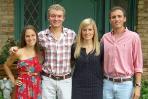 The Cumulative Wade Family Age Increases by Two